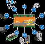 MASSO-G3 CNC Controller